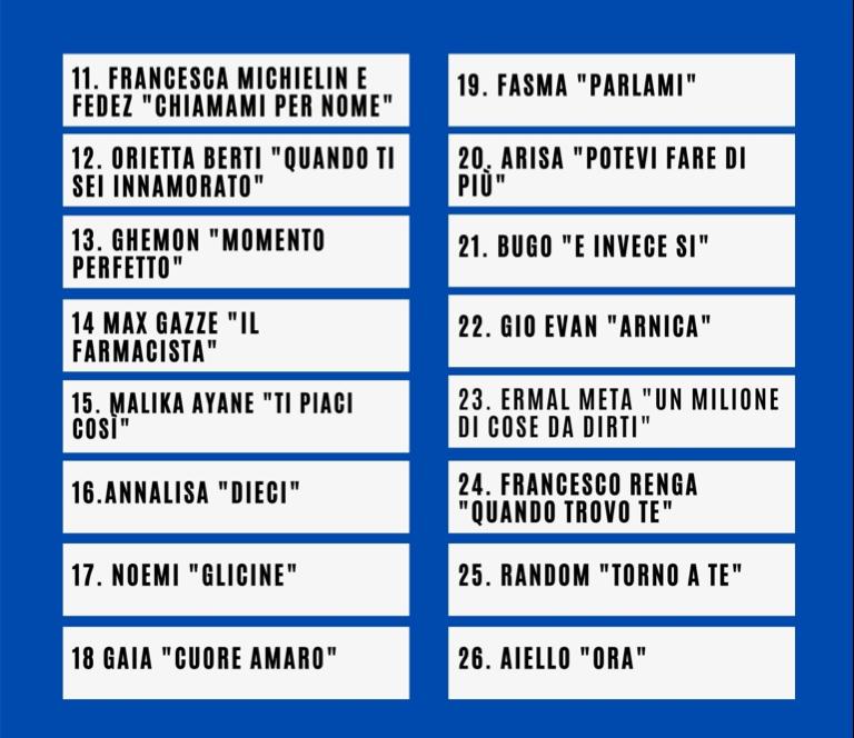 Sanremo 2021_ da 26 a 11