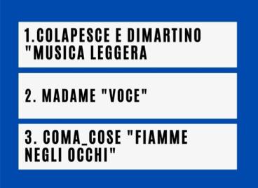 Sanremo 2021_Podio