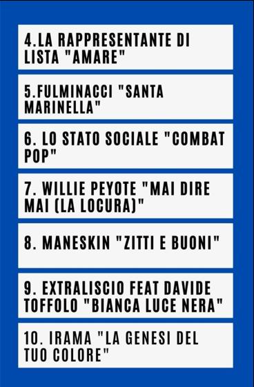 Sanremo 2021_da 10 a 4